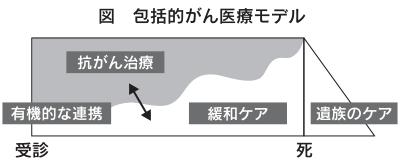 アルファメイト医学教室_図01