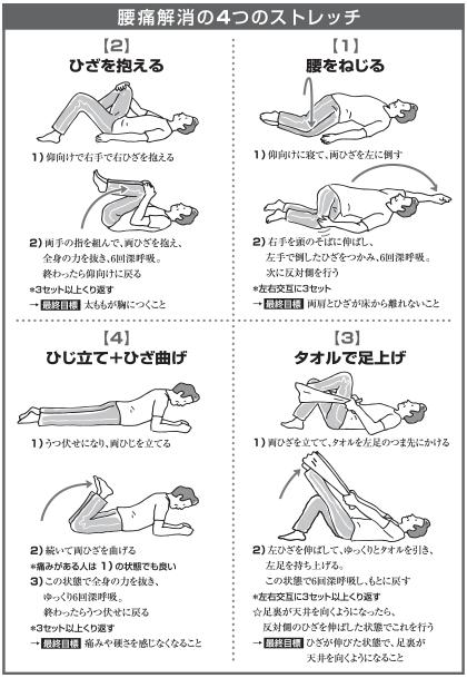 腰痛解消の4つのストレッチ